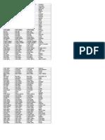 Lista Completa de Verbos Irregulares