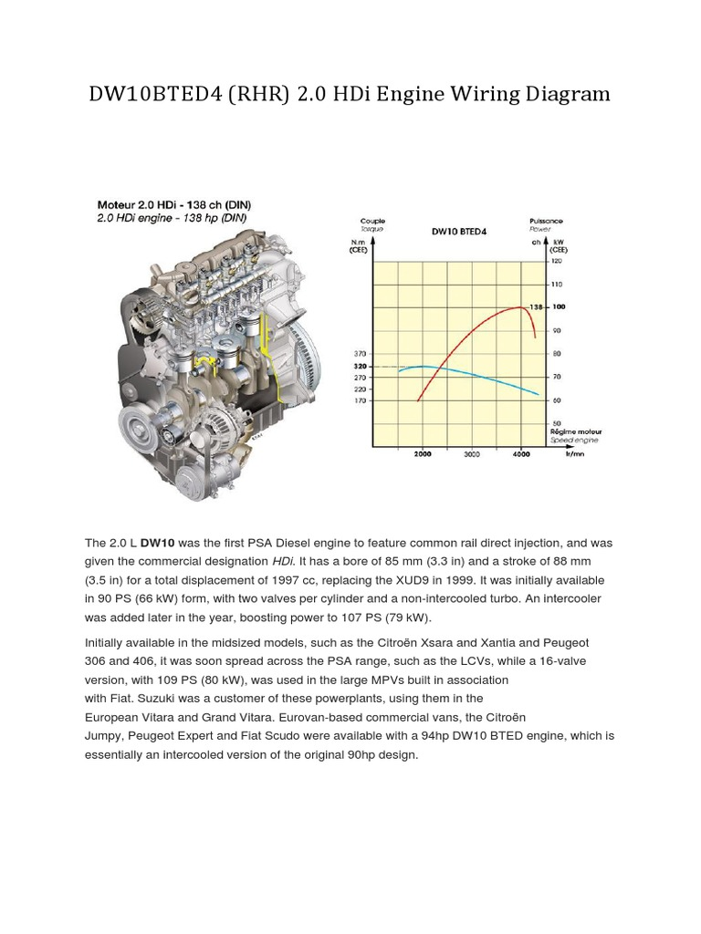 Peugeot 406 Hdi Wiring Diagram Dw10bted4 Rhr 2 0 Engine Propulsion Systems 409