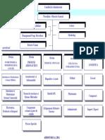 2014-StructuraOrganizatorica