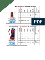 Catalogo Extintores