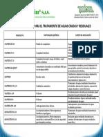 Línea de Productos Para El Tratamiento de Aguas Crudas y Residuales3