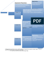 physical development summary