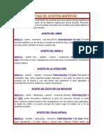 Recetas de Aceites Mágicos, Jorge Restrepo.