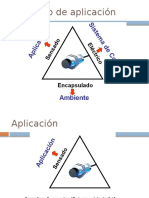 Triangulo de Aplicación de Sensores