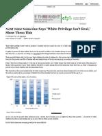 white privilege stats huff po