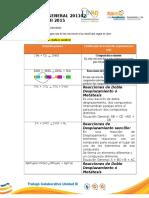 trabajo colaborativo quimica general unad Unidad 3