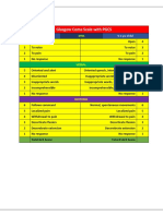 Glasgow Coma Scale With PGCS
