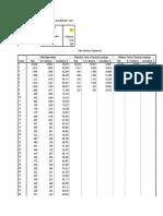 Análisis Factorial Tablas