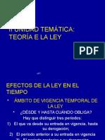 EFECTOS O ÁMBITOS DE  VIGENCIA DE LA LEY.pptx