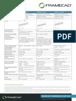 FRAMECAD Comparison Chart 0815
