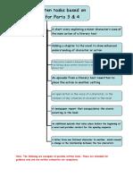 Examples of Written Tasks