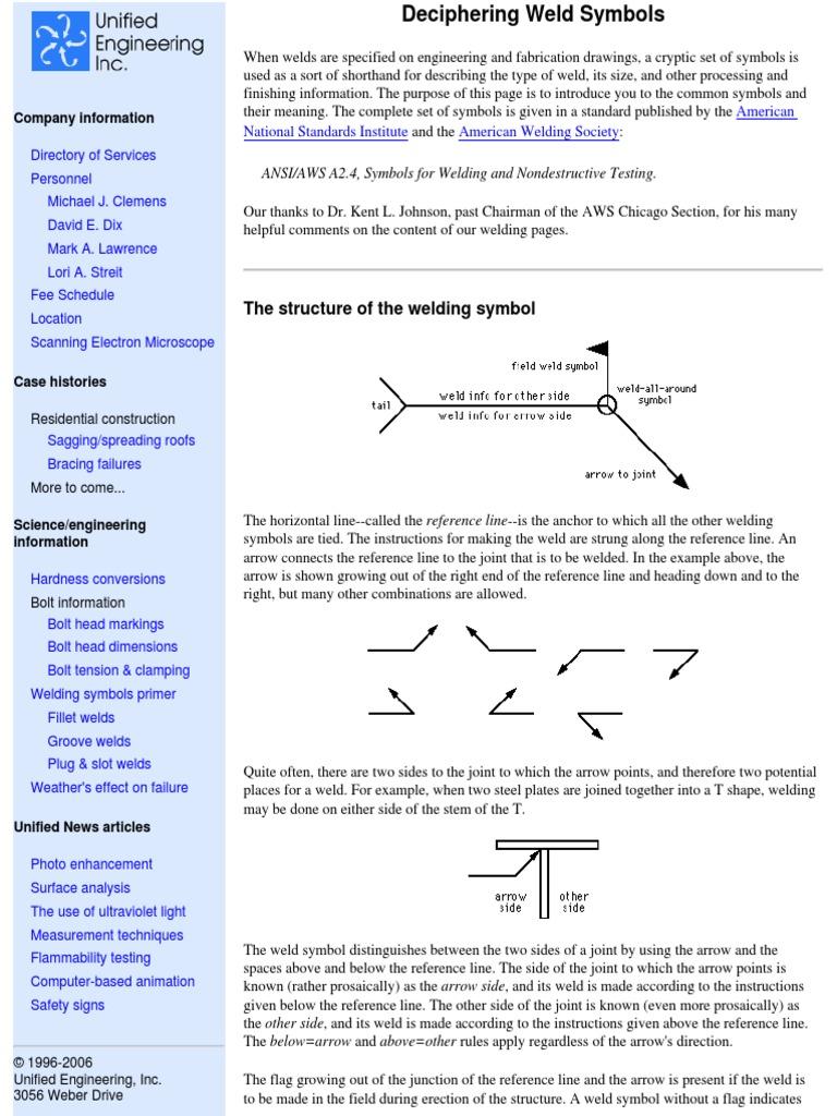 Welding deciphering weld symbols unified engineering 2006 welding deciphering weld symbols unified engineering 2006 welding screw buycottarizona