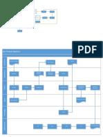 Alur umum Software Ekspedisi Darat dan EMKL