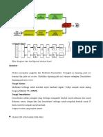 Blok Diagram Dan Konfigurasi Stasiun Bumi