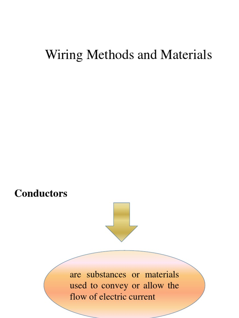 wiring methods and materials high voltage direct current rh scribd com wiring methods and materials mike holt nec wiring methods and materials