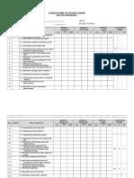 Senarai Semak Kecukupan Latihan Biologi Ting 5
