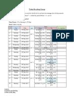 Tafsir Reading Group - Reading Plan