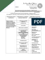 Indicadores para  integradores-EDUCACION FISICA.docx