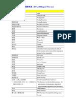 NTU Glossary