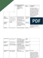 Diseño de Proyectos de Investigación REVISIÓN Modulo 2 Enero Junio 2015