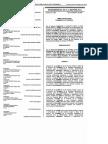 Decreto Nº 7.836 se prohíbe uso del nombre, imagen y figura del Presidenteetrato s
