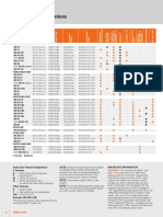 Stihl Chain Saw Comparison Chart