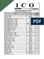 UNESP 2015 Nota Corte