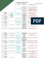 PLANIFICARE CALENDARISTICA dlc.docx