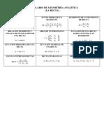 Formula Rio de Geometria Analitica