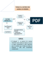 factores intrinsicos del clima organizacional