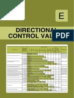 Yuken Directional Control Valves