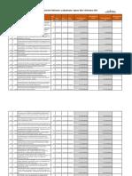 MOPC Licitaciones 2013 2015