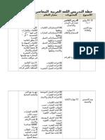 خطة التدريس اللغة العربية المعاصرة للسنة الأولى