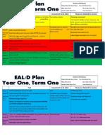 eald plan - term 1