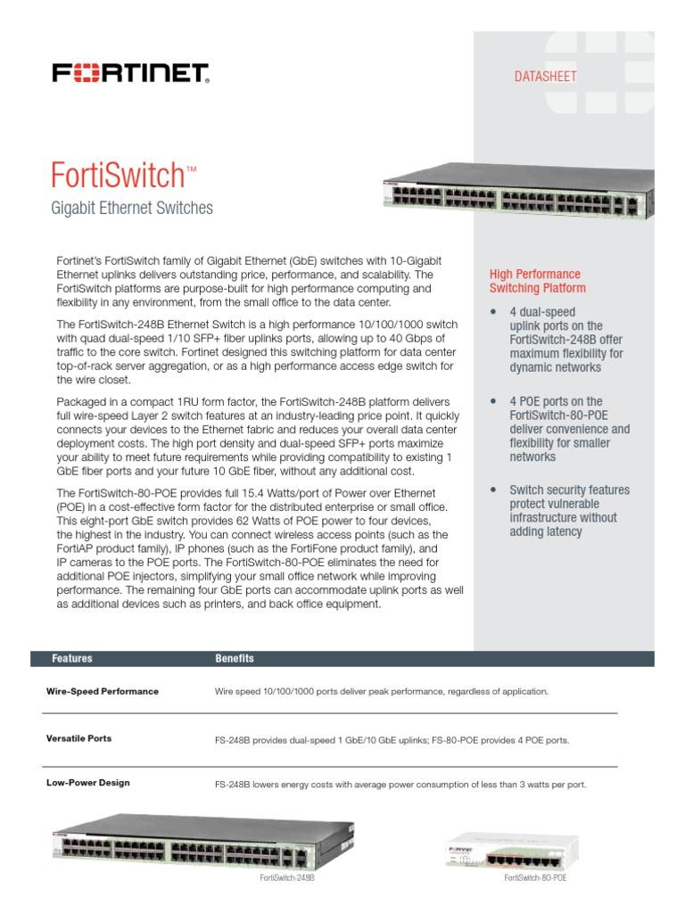 Fortigate Switch   Network Switch   Ip Address
