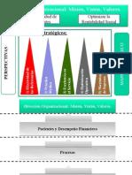 Mapa Estratégico del OPD Zumpango v3