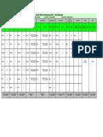 Zenith Winter Test Schedule