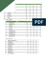 league postitions 9 jan 20116