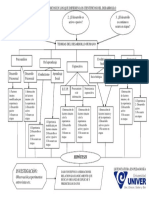Temas Teoricos en Los Que Difieren Los Cientificos Del Desarrollo
