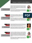 Precandidatas Mujeres Frente Amplio Lima