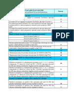 grila-evaluare-microindustrializare