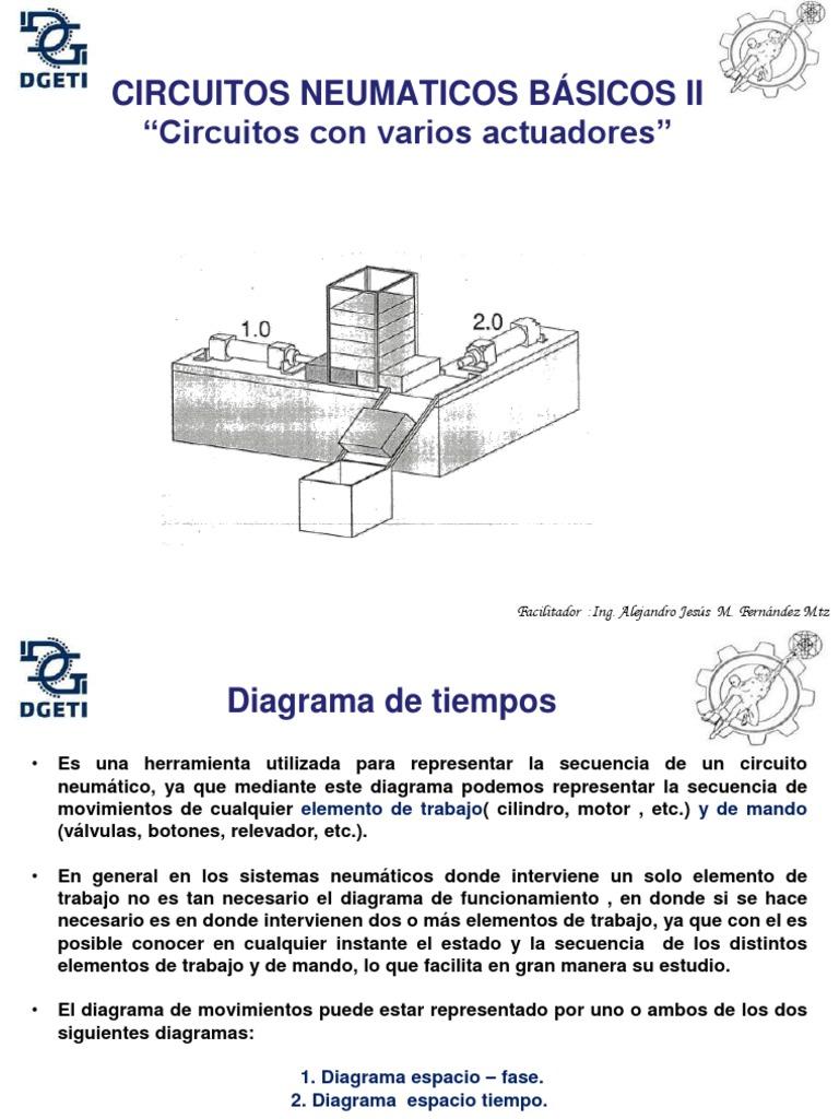 Circuito Neumatico Basico : Circuitos neumaticos bÁsicos ii.pdf