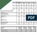 Analisis Horizontal Vertical Indices Flujo Efectivo Ejemplo (1)