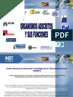 Organismos Adscritos Al MCT Web