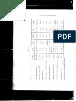 ACID 3.pdf