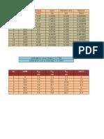 Strain gauge calculations