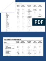 Biomarker Vulnerability