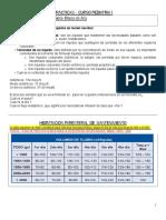 Manejo Hidroelectrolítico Neo-ped