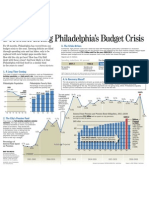 Budget Charticle ONLINE