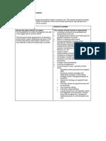 14 Contract Management Checklist